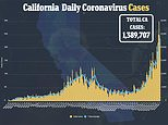 California's hospitals are close to 'breaking point' as COVID-19 surges