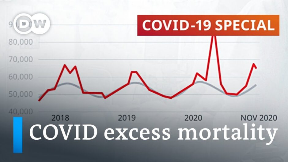 How deadly is the coronavirus? | COVID-19 Special