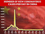 Coronavirus infections 'reported among staff at hospital in Henan after medic returned from Wuhan'