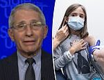 Nearly all children will be eligible for COVID-19 vaccines by the first quarter of 2022, Fauci says