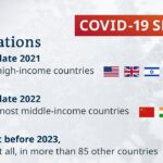 The great gap in vaccinations | COVID-19 Special
