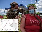 COVID-19 vaccine rollout prevented up to 279,000 US deaths and 1.25 million hospitalizations